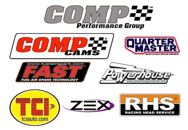 Comp Performance Group