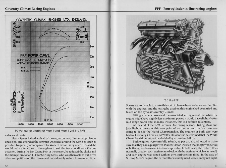 Coventry Climax Racing Engine