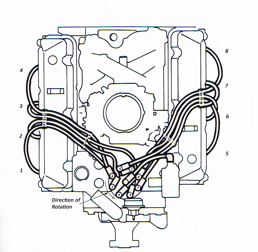 Nissan Firing Order Diagram