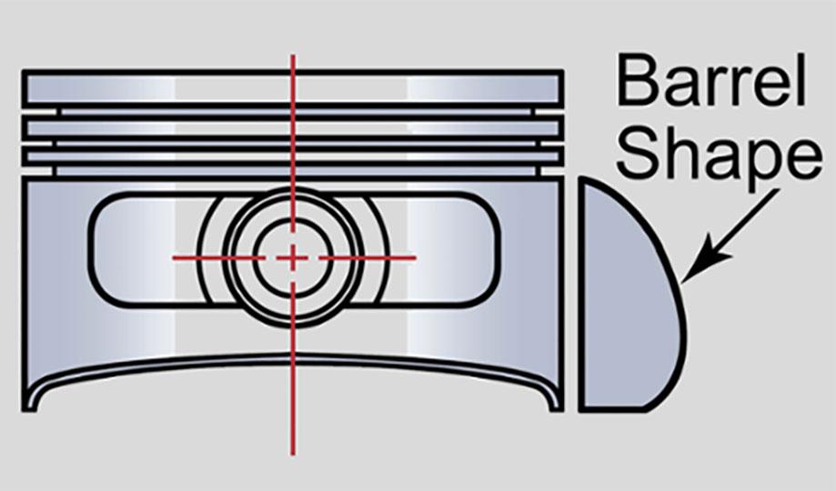 piston skirt barrel shape